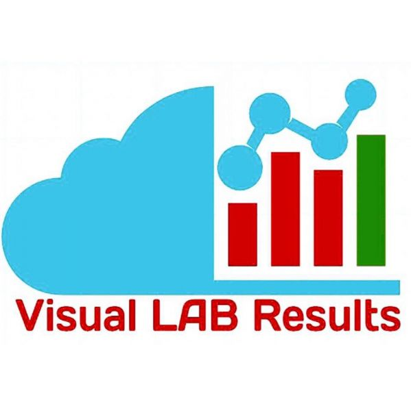 Visual LAB Results